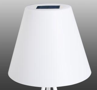 Ersatzschirm (ohne Solareinheit) zu 2064023 / 2064116